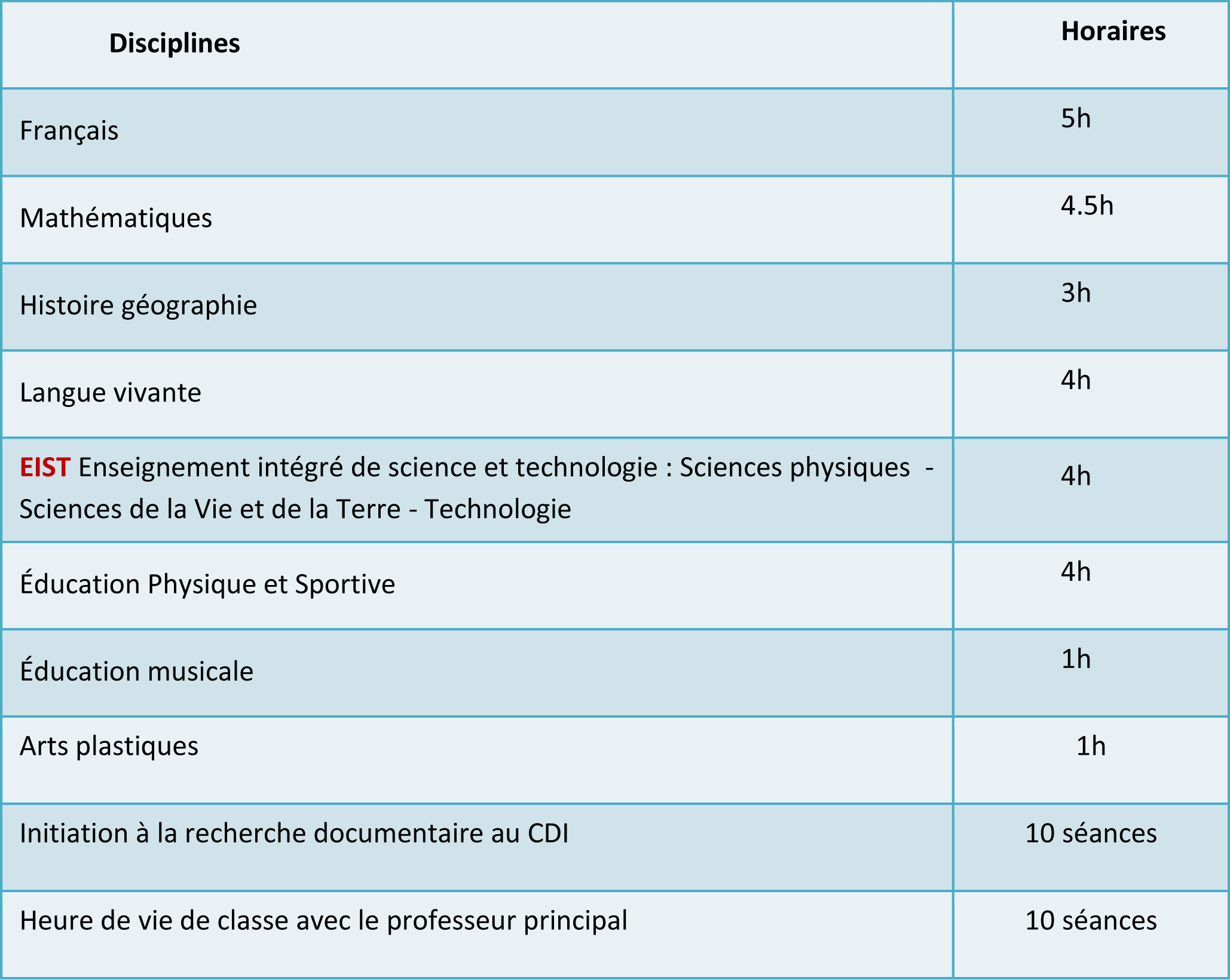 Discipline_collège01