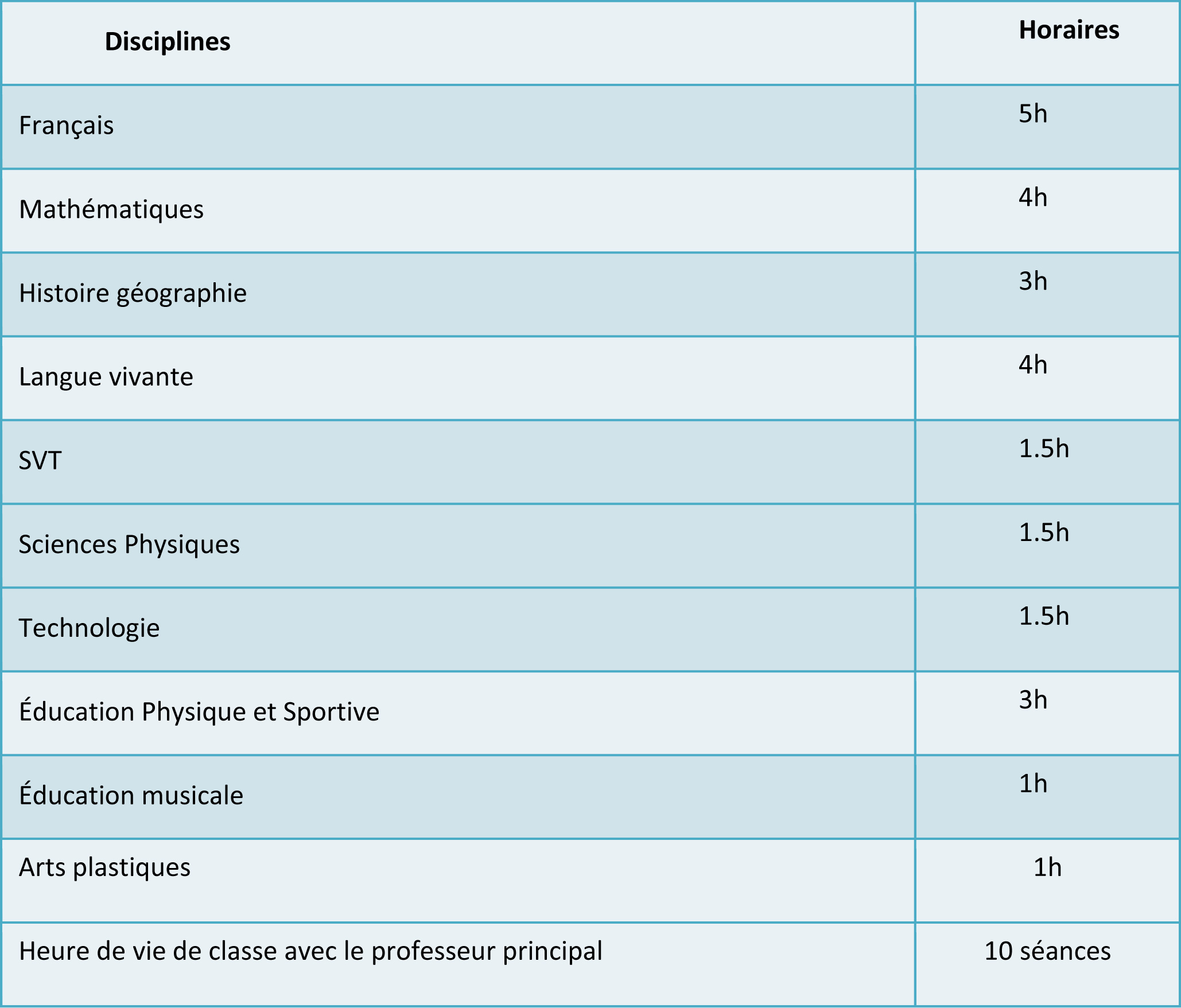 Discipline_collège03