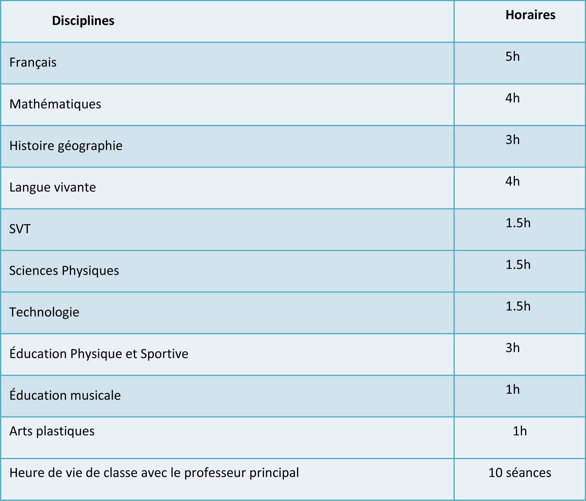 disciplines_collège02